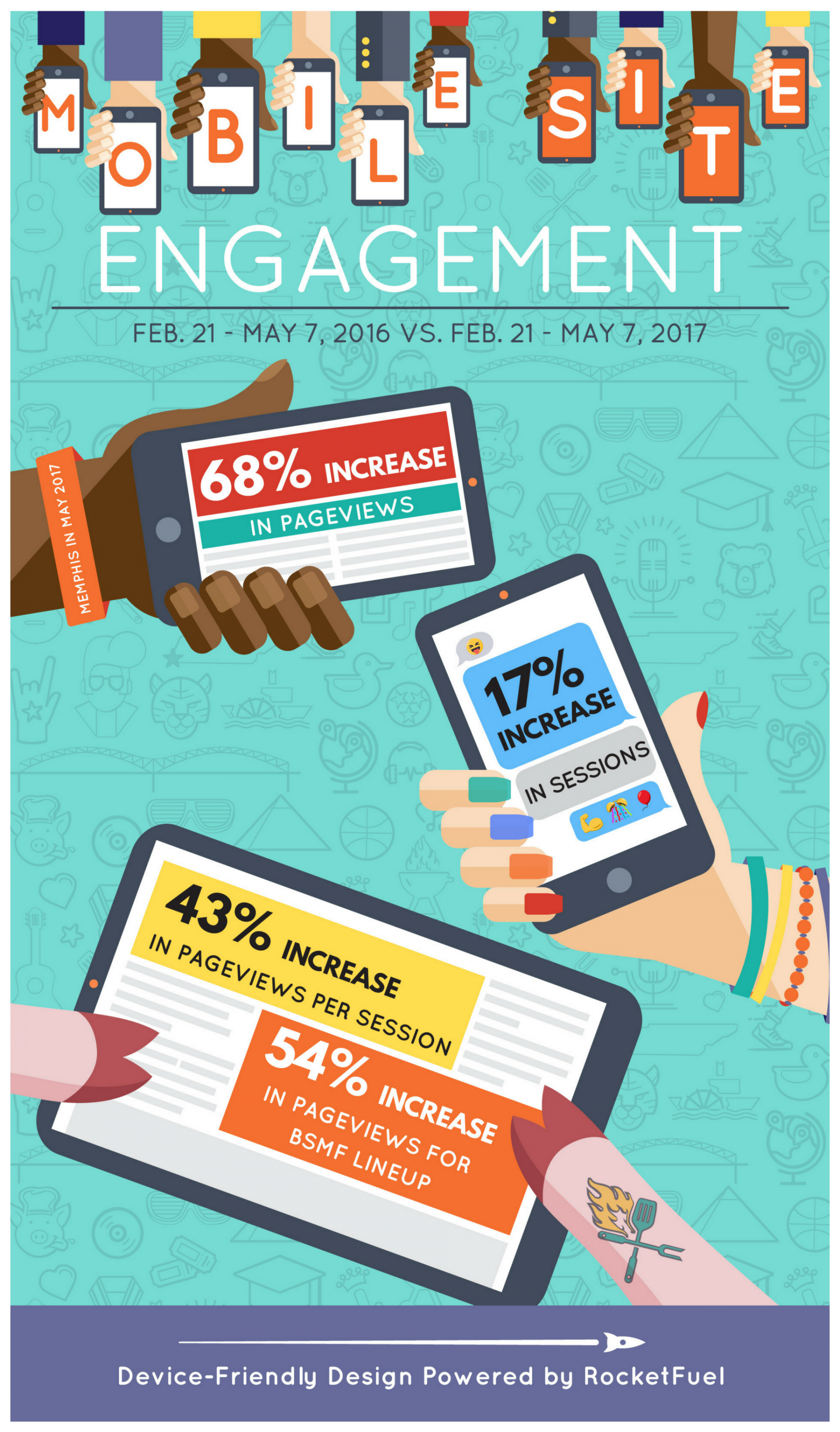 Our Results - Site Traffic/Engagement Infographic 1.5