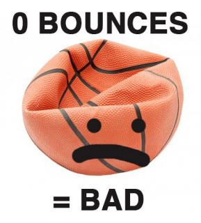 Bouncerateproblems