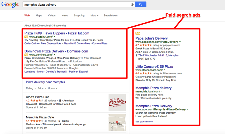 SEO and The Anatomy of a SERP - RocketFuel